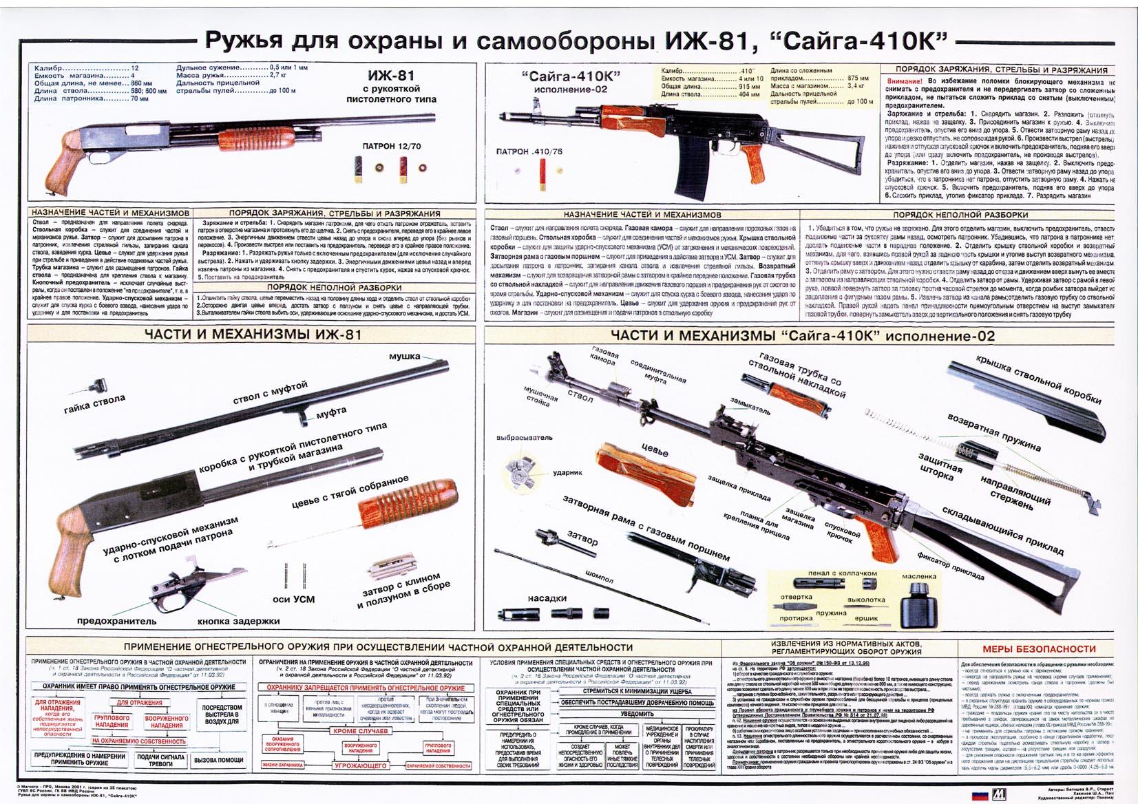 Гладкоствольные Охотничьи ружья Сайга и ружья для саммобороны  иж 81