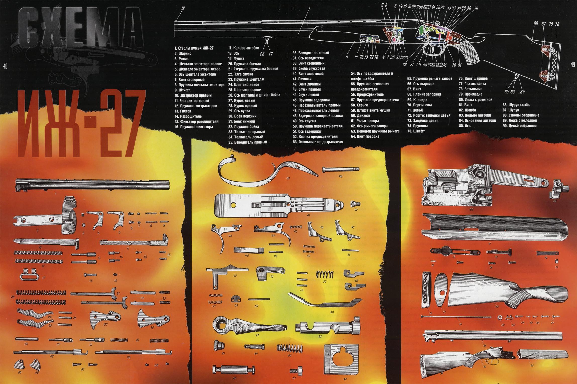 Устройство охотничьего ружья ИЖ-27М - МР-27М