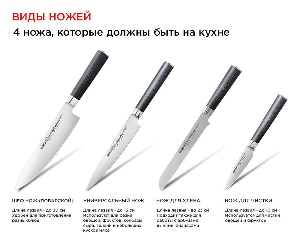 Форма ножей для разделки мяса япония нож mora bushcraft black
