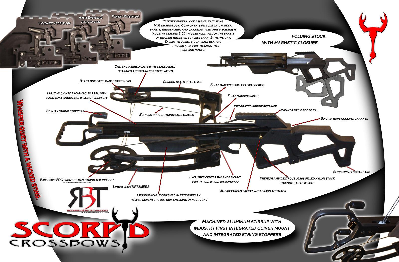 Устройство охотничьих арбалетов Скорпид Scorpyd с обратным расположением плеч
