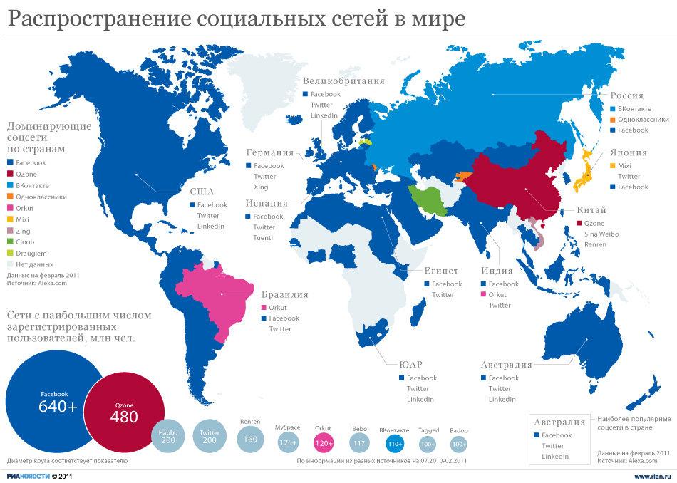 Распространение в мире пользователей социальных сетей