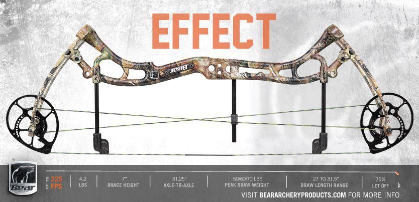 BEAR EFFECT - Охотничий Лук